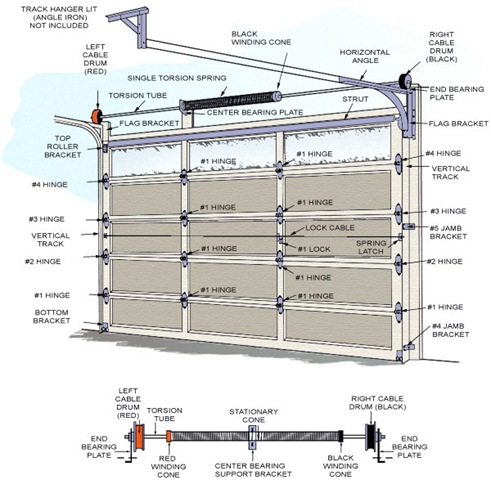 garage_door_parts_diagram